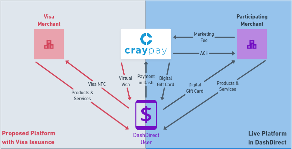 https://craypaystorage.blob.core.windows.net/prod/content/Screenshot%202021-08-12%20175209.png